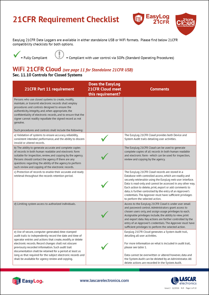 21CFR Requirements Checklist.png