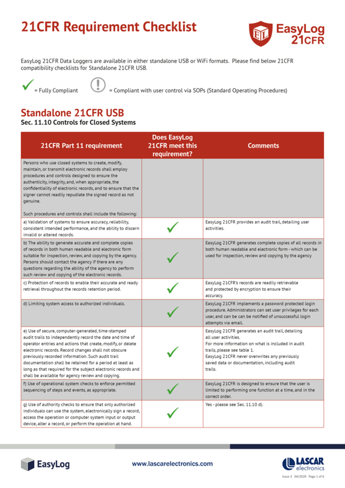 21CFR Requirements Checklist_Issue_3 04_2020 USB-1.png