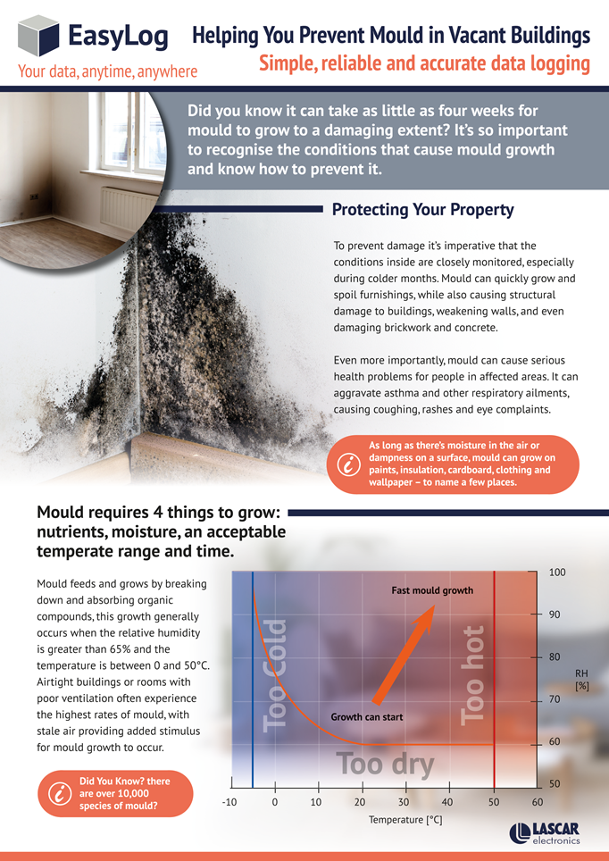 Helping You Prevent Mould in Vacant Buildings 01_2021 No Bleed-1.png