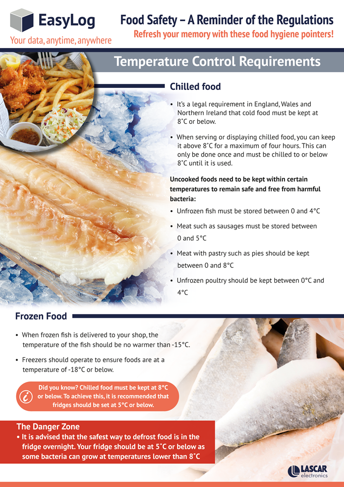 Fish and Chips Flyer 03_2021 1 No Bleed-1.png