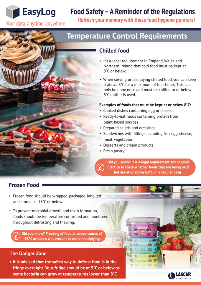 Food Safety Flyer 02_2021 1 No Bleed-1.png